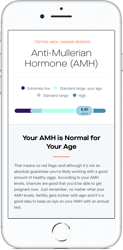 mobile amh report