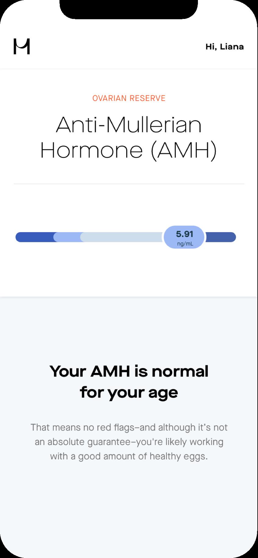 Read your fertility info
